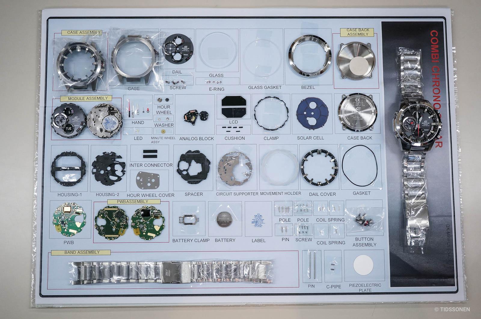 Casio Edifice ECB-500 og alle dens komponenter.